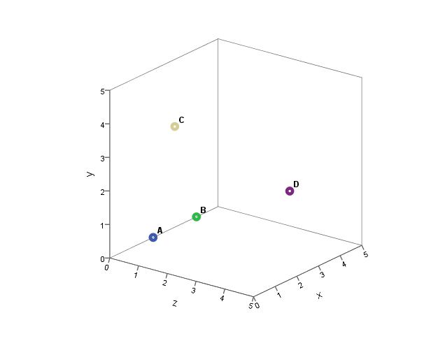 Tabela 4. Test dla dobroci dopasowania modelu równoległego